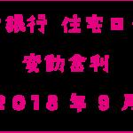 千葉銀行2018年9月の住宅ローン変動金利