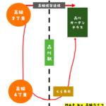 品川新駅誕生で「高輪橋架道橋」がなくなる前に。