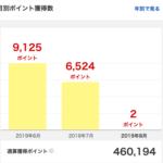 2019年7月に獲得した楽天スーパーポイントは6,524ポイント。