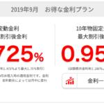 千葉銀行2019年9月の住宅ローン変動金利